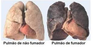 Fumagem de tratamento de clínica
